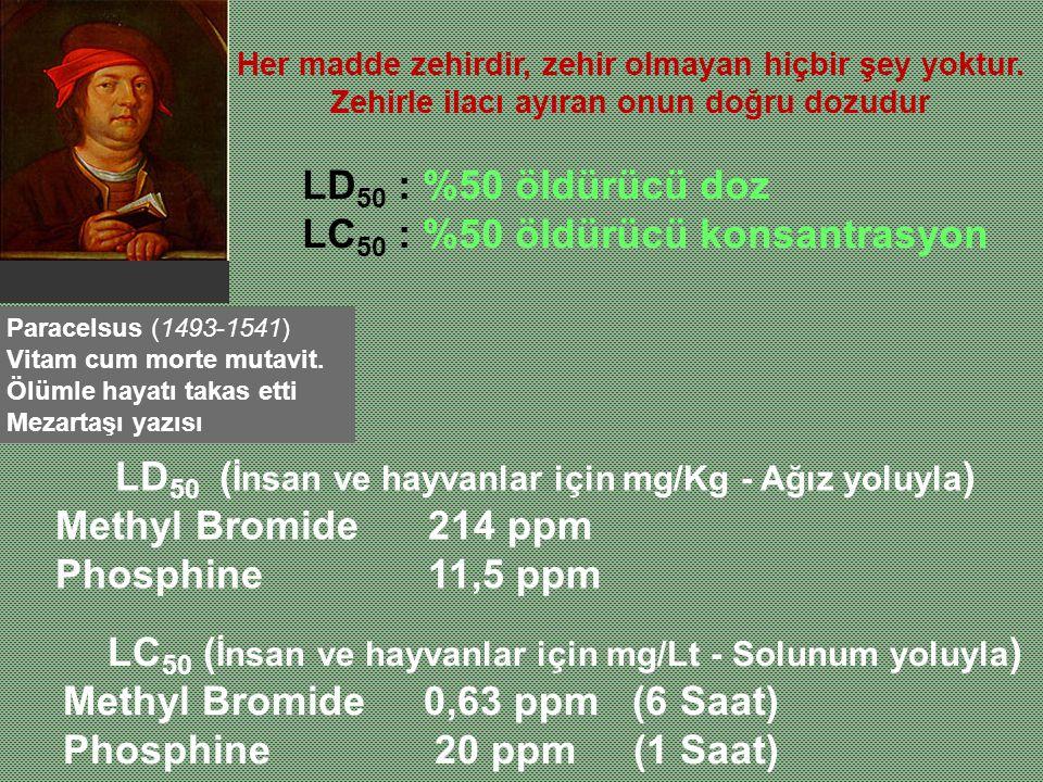 Paracelsus (1493-1541) Vitam cum morte mutavit. Ölümle hayatı takas etti Mezartaşı yazısı LD 50 : %50 öldürücü doz LC 50 : %50 öldürücü konsantrasyon