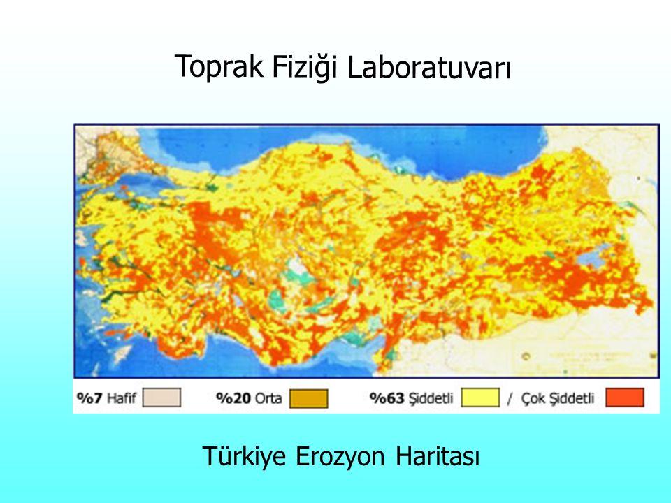 Türkiye Erozyon Haritası Toprak Fiziği Laboratuvarı