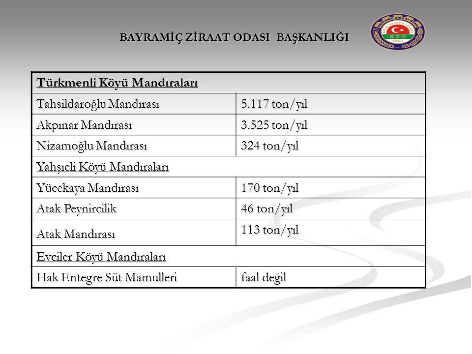 BAYRAMİÇ ZİRAAT ODASI BAŞKANLIĞI BAYRAMİÇ ZİRAAT ODASI BAŞKANLIĞI Türkmenli Köyü Mandıraları Tahsildaroğlu Mandırası 5.117 ton/yıl Akpınar Mandırası 3