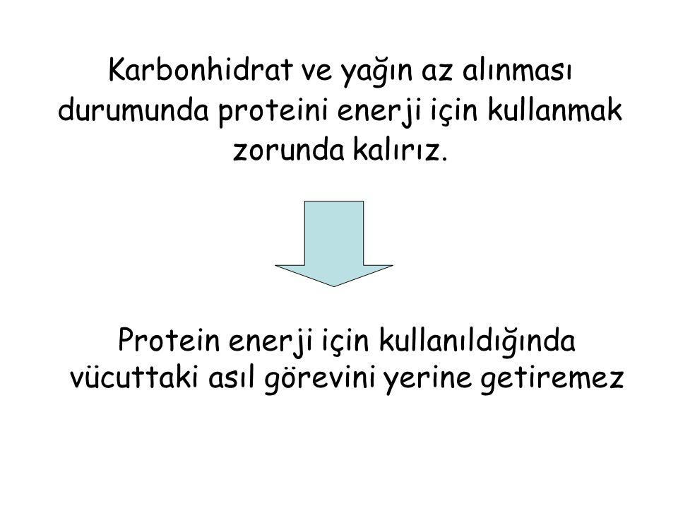 Karbonhidrat ve yağın az alınması durumunda proteini enerji için kullanmak zorunda kalırız. Protein enerji için kullanıldığında vücuttaki asıl görevin