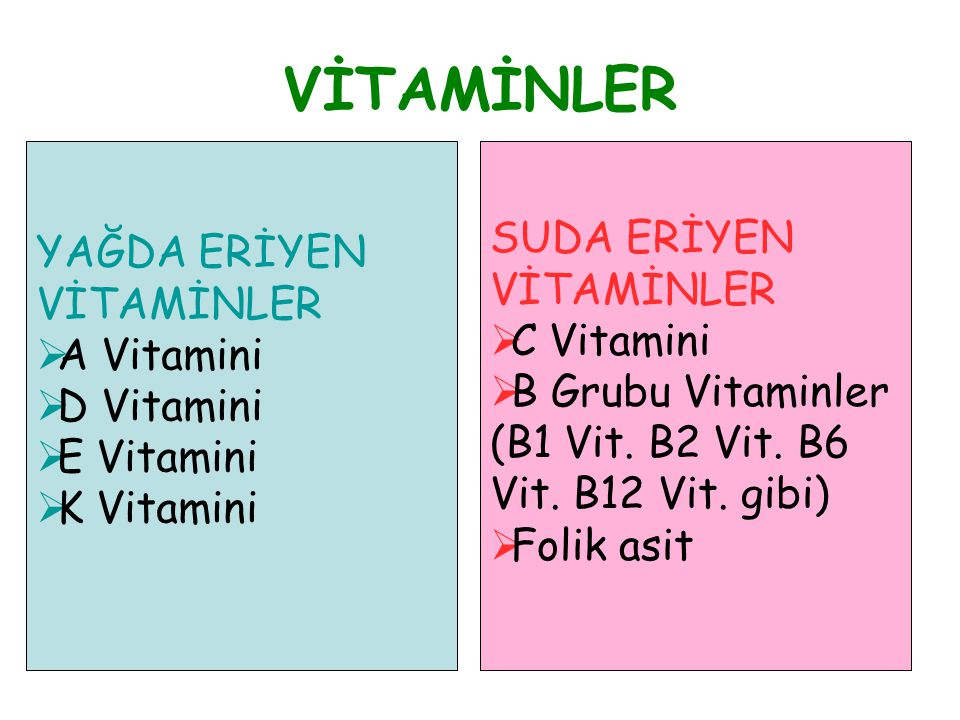 VİTAMİNLER YAĞDA ERİYEN VİTAMİNLER  A Vitamini  D Vitamini  E Vitamini  K Vitamini SUDA ERİYEN VİTAMİNLER  C Vitamini  B Grubu Vitaminler (B1 Vi