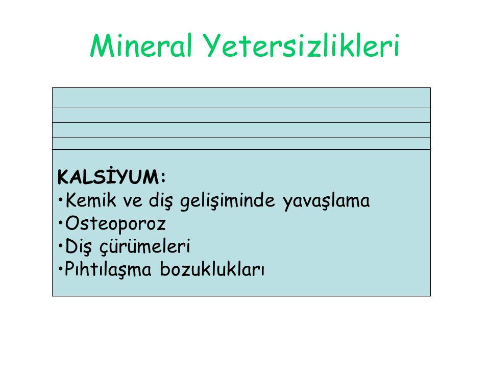 Mineral Yetersizlikleri FLOR: Diş Çürümeleri İYOT: Basit Guatr Hastalığı POTASYUM Kas Yorgunluğu, Solunum Yetersizliği DEMİR: Demir Eksikliği Anemisi