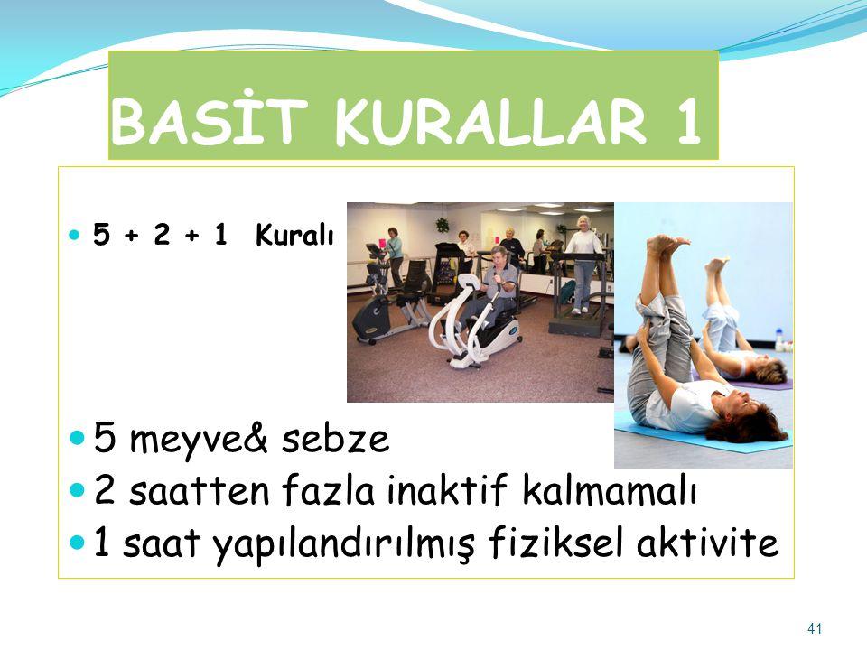 BASİT KURALLAR 1 5 + 2 + 1 Kuralı 5 meyve& sebze 2 saatten fazla inaktif kalmamalı 1 saat yapılandırılmış fiziksel aktivite 41