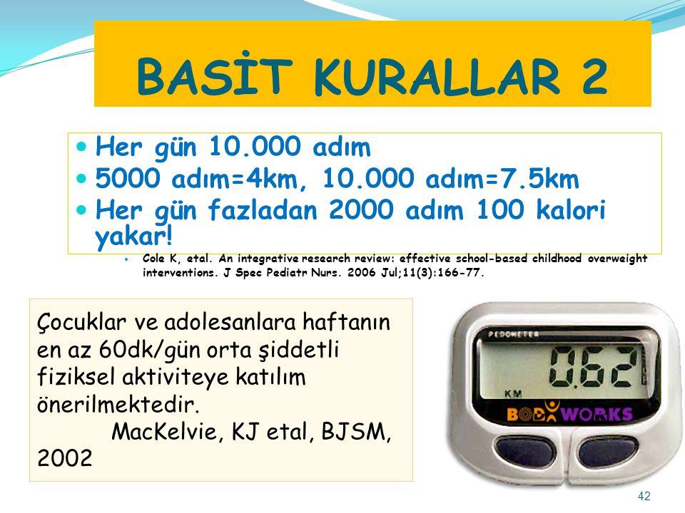 BASİT KURALLAR 2 Her gün 10.000 adım 5000 adım=4km, 10.000 adım=7.5km Her gün fazladan 2000 adım 100 kalori yakar.
