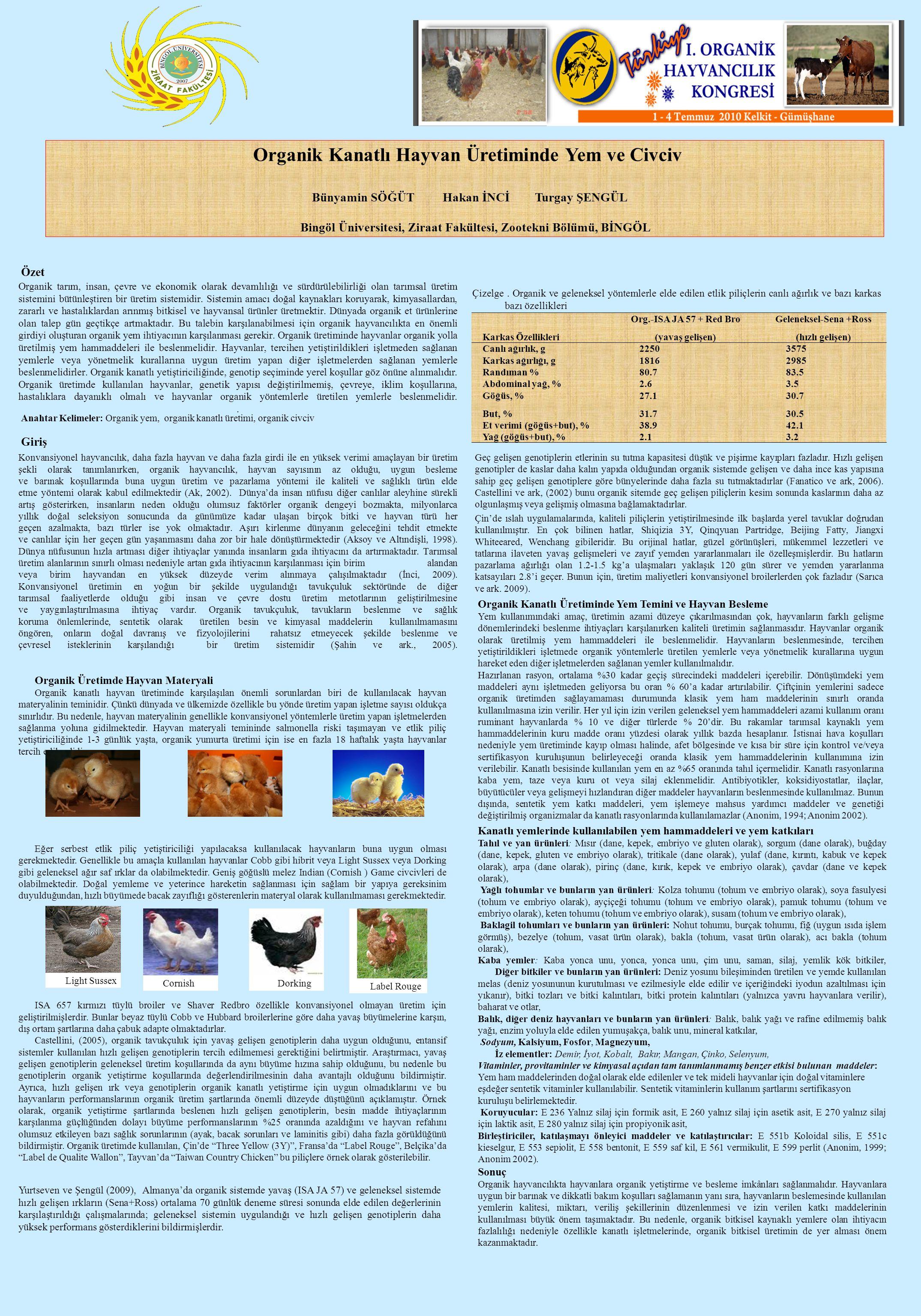Organik Kanatlı Hayvan Üretiminde Yem ve Civciv Bünyamin SÖĞÜT Hakan İNCİ Turgay ŞENGÜL Bingöl Üniversitesi, Ziraat Fakültesi, Zootekni Bölümü, BİNGÖL