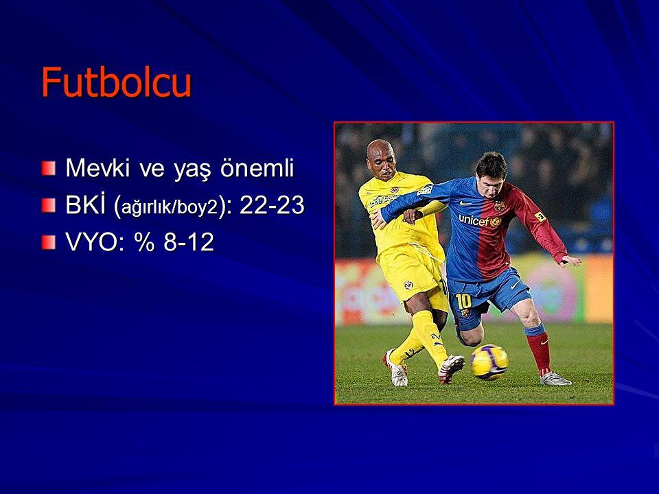 Türk profesyonel futbolcularının antropometrik değerleri (F.Turgay, A.Çeçen Aksu,Dünya Futbol ve Bilim Kongresi, Portekiz, 2003) Yaş Boy (cm) Ağırlık (kg) BKİ (kg/m2) VYO (%) Toplam 23.7 ± 4.5 N = 199 178.4 ± 6.2 N = 216 74.1 ± 6.8 N = 229 23.3 ± 1.7 N = 216 12.4 ± 2.9 N = 142 Süper Lig 23.9 ± 3.9 N = 80 178.8 ± 6.1 N = 90 74.7 ± 7.0 N = 91 23.4 ± 1.9 N = 90 11.2 ± 1.8 N = 28 BirinciLig 23.6 ± 4.8 N = 119 178.2 ± 6.3 N = 126 73.7 ± 6.7 N = 138 23.2 ± 1.6 N = 126 12.7 ± 3.1 N = 114 t - test NSNSNSNSP=0.017