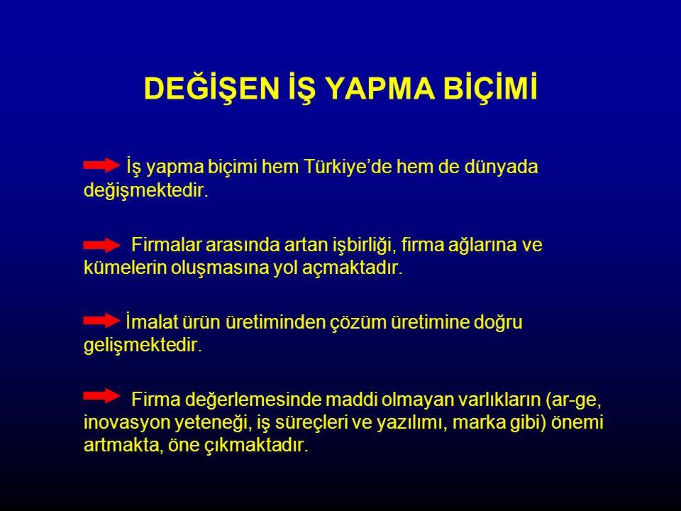 DEĞİŞEN İŞ YAPMA BİÇİMİ İş yapma biçimi hem Türkiye'de hem de dünyada değişmektedir.