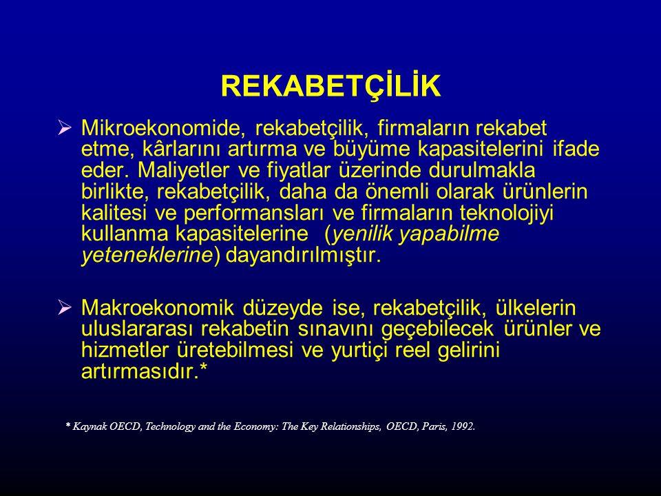 REKABETÇİ ÖNCELİKLER Kaynak: Ulusoy, G., Çetindamar, D., Bulut, Ç., Yeğenoğlu H., İmalatta Yenilik 2004/2005, TUSIAD-Sabancı Üniversitesi Rekabet Forumu, Istanbul, 2005.