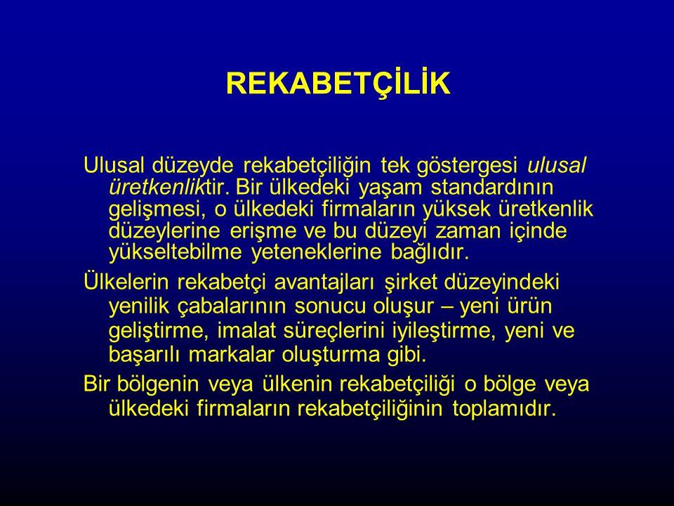 SEKTÖRE GÖRE GÖRELİ İHRACAT AVANTAJI-GÖRELİ İTHALAT NÜFUZ ENDEKSLERİ, 2004 Kaynak: Türkiye Küresel Rekabet Raporu 2006, TÜSİAD-Sabancı Üniversitesi Rekabet Forumu, Istanbul, 2006