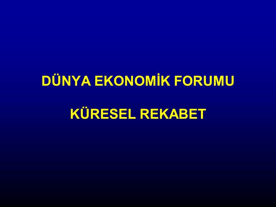 TOPLAM MAL İHRACATI İÇİNDE İMALAT VE DİĞER SEKTÖRLERİN DAĞILIMI (MİLYAR ABD DOLARI) Kaynak: Türkiye Küresel Rekabet Raporu 2006, TÜSİAD-Sabancı Üniversitesi Rekabet Forumu, Istanbul, 2006