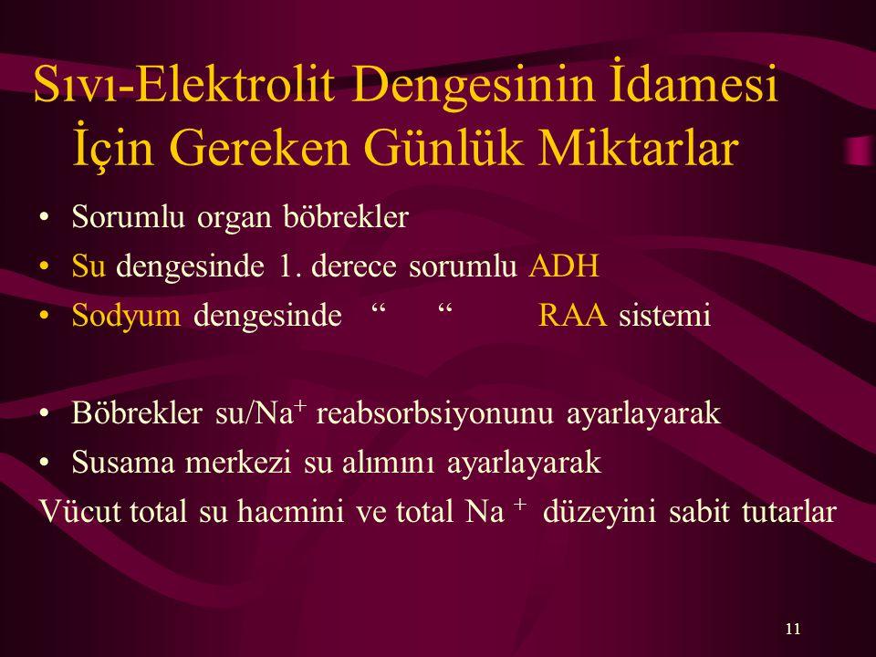 """11 Sıvı-Elektrolit Dengesinin İdamesi İçin Gereken Günlük Miktarlar Sorumlu organ böbrekler Su dengesinde 1. derece sorumlu ADH Sodyum dengesinde """" """""""
