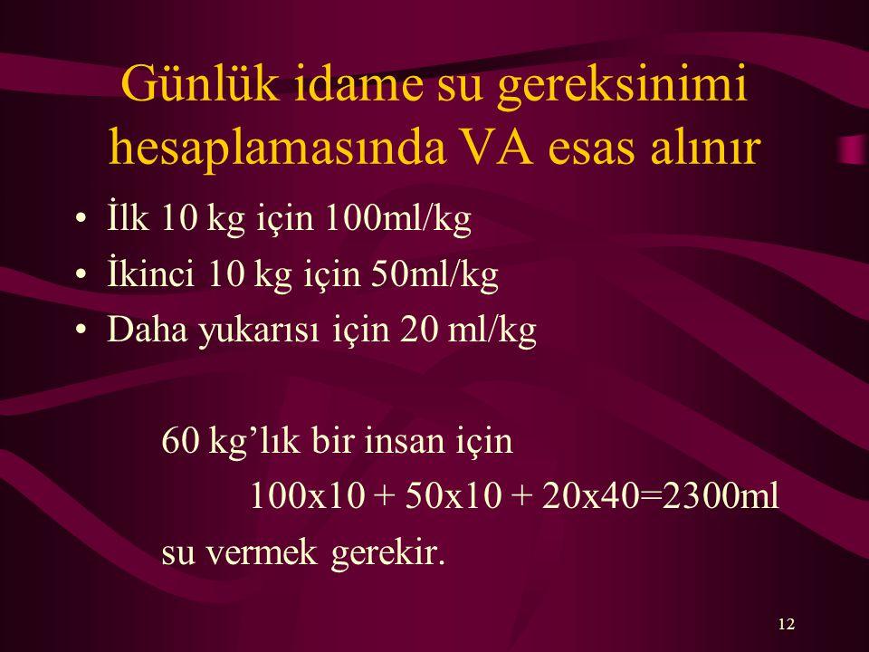12 Günlük idame su gereksinimi hesaplamasında VA esas alınır İlk 10 kg için 100ml/kg İkinci 10 kg için 50ml/kg Daha yukarısı için 20 ml/kg 60 kg'lık b