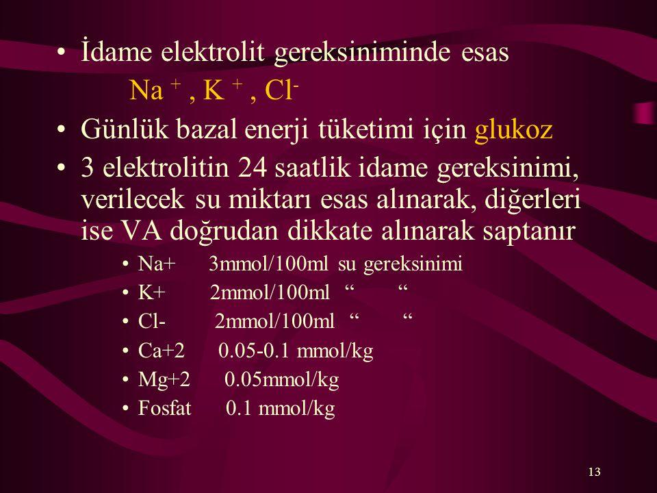 13 İdame elektrolit gereksiniminde esas Na +, K +, Cl - Günlük bazal enerji tüketimi için glukoz 3 elektrolitin 24 saatlik idame gereksinimi, verilece