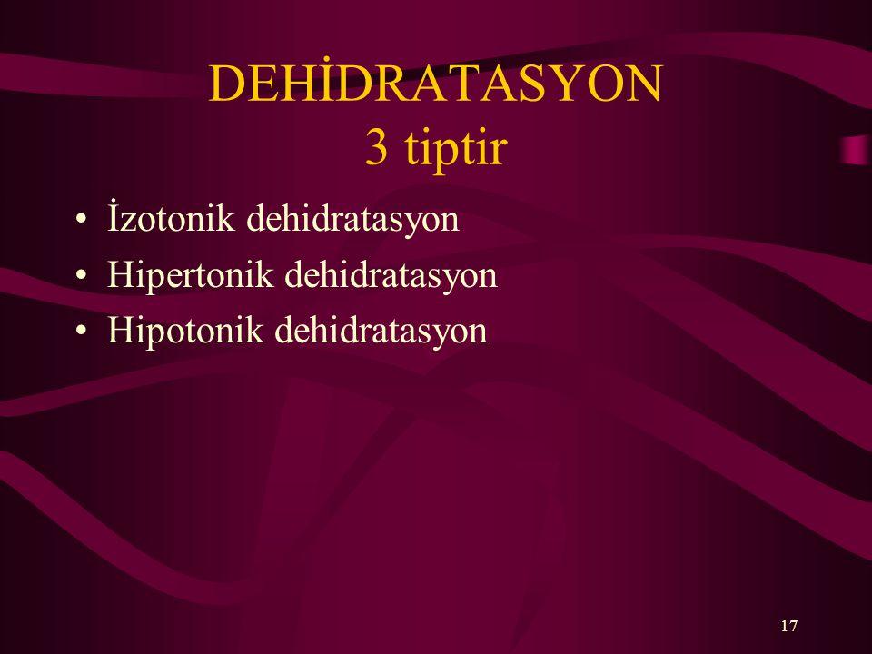17 DEHİDRATASYON 3 tiptir İzotonik dehidratasyon Hipertonik dehidratasyon Hipotonik dehidratasyon