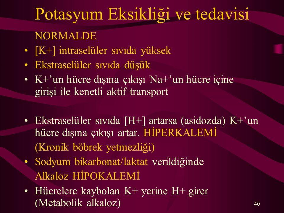 40 Potasyum Eksikliği ve tedavisi NORMALDE [K+] intraselüler sıvıda yüksek Ekstraselüler sıvıda düşük K+'un hücre dışına çıkışı Na+'un hücre içine gir