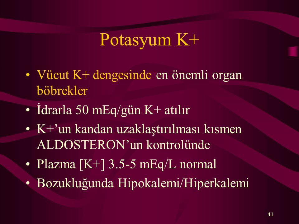 41 Potasyum K+ Vücut K+ dengesinde en önemli organ böbrekler İdrarla 50 mEq/gün K+ atılır K+'un kandan uzaklaştırılması kısmen ALDOSTERON'un kontrolün