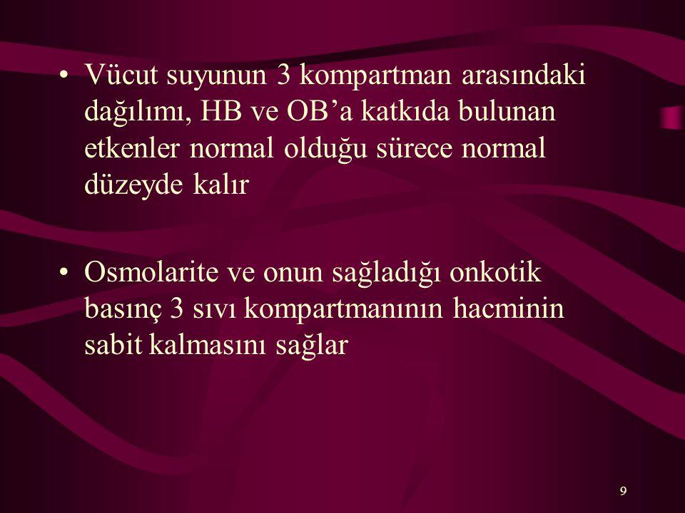 9 Vücut suyunun 3 kompartman arasındaki dağılımı, HB ve OB'a katkıda bulunan etkenler normal olduğu sürece normal düzeyde kalır Osmolarite ve onun sağ