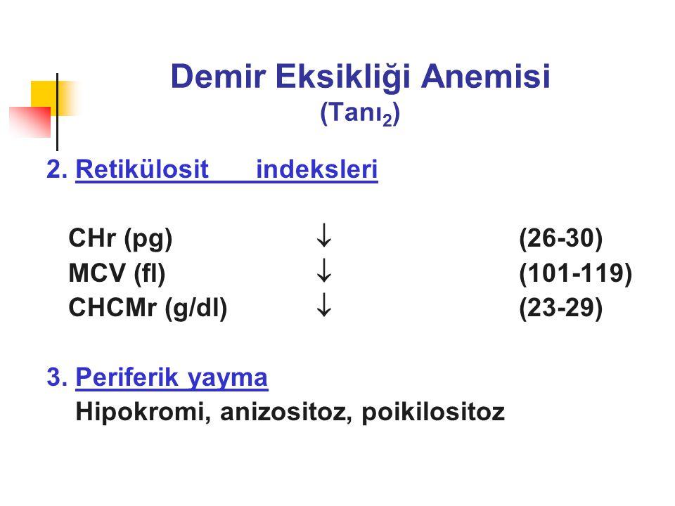 Demir Eksikliği Anemisi (Tanı 2 ) 2. Retikülosit indeksleri CHr (pg)  (26-30) MCV (fl)  (101-119) CHCMr (g/dl)  (23-29) 3. Periferik yayma Hipokrom
