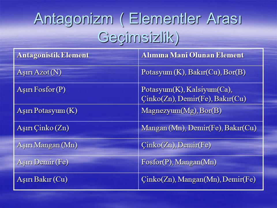 Antagonizm ( Elementler Arası Geçimsizlik) Antagonistik Element Alımına Mani Olunan Element Aşırı Azot (N) Potasyum (K), Bakır(Cu), Bor(B) Aşırı Fosfo