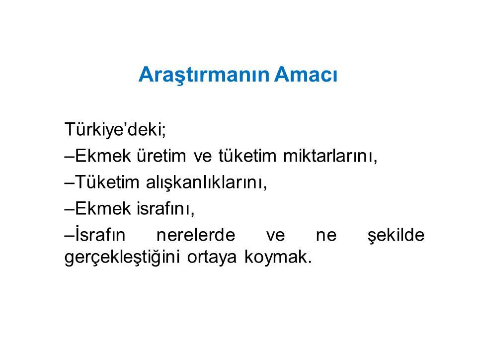 Türkiye'deki; –Ekmek üretim ve tüketim miktarlarını, –Tüketim alışkanlıklarını, –Ekmek israfını, –İsrafın nerelerde ve ne şekilde gerçekleştiğini orta