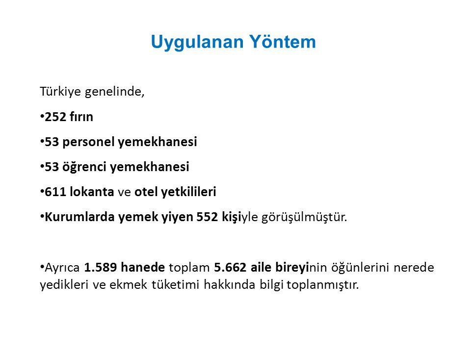 Türkiye genelinde, 252 fırın 53 personel yemekhanesi 53 öğrenci yemekhanesi 611 lokanta ve otel yetkilileri Kurumlarda yemek yiyen 552 kişiyle görüşül