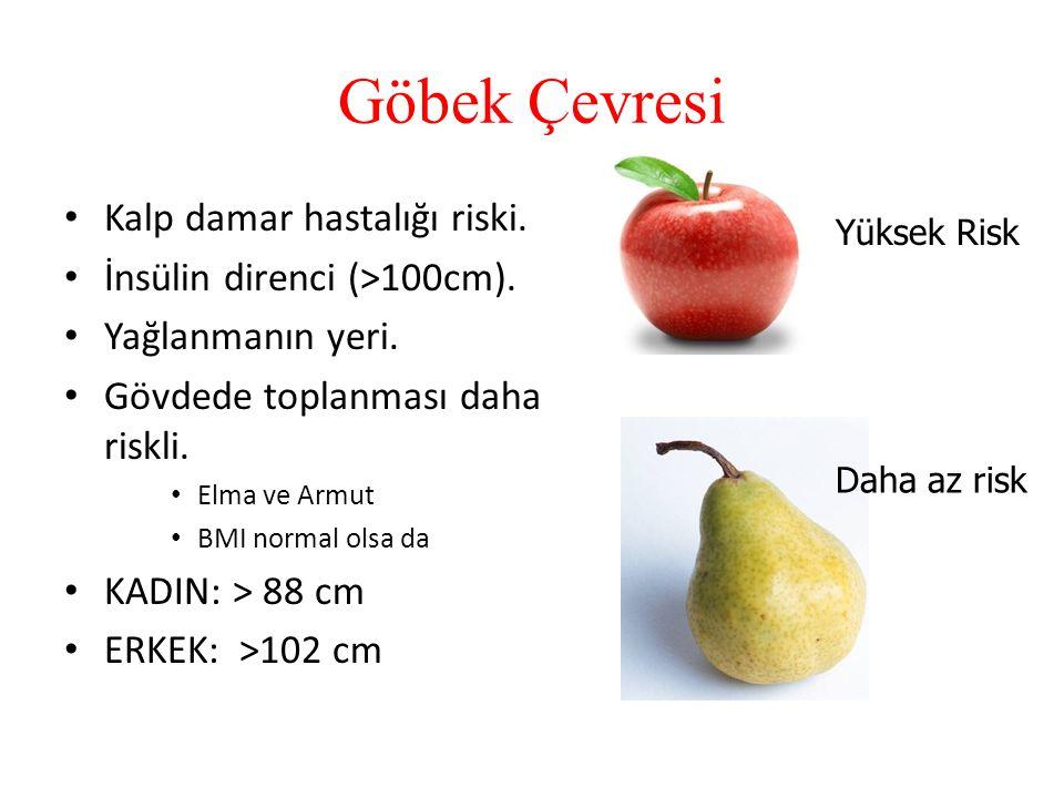 Göbek Çevresi Kalp damar hastalığı riski. İnsülin direnci (>100cm). Yağlanmanın yeri. Gövdede toplanması daha riskli. Elma ve Armut BMI normal olsa da