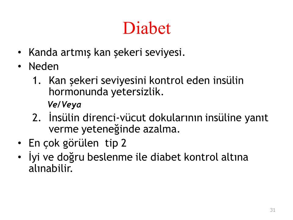 Diabet Kanda artmış kan şekeri seviyesi. Neden 1.Kan şekeri seviyesini kontrol eden insülin hormonunda yetersizlik. Ve/Veya 2.İnsülin direnci-vücut do