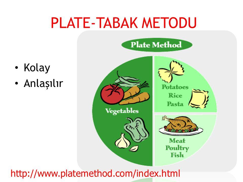 PLATE-TABAK METODU Kolay Anlaşılır http://www.platemethod.com/index.html