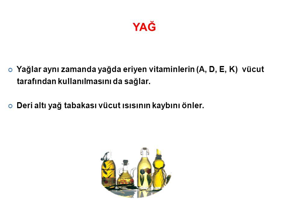YAĞ Yağlar aynı zamanda yağda eriyen vitaminlerin (A, D, E, K) vücut tarafından kullanılmasını da sağlar. Deri altı yağ tabakası vücut ısısının kaybın