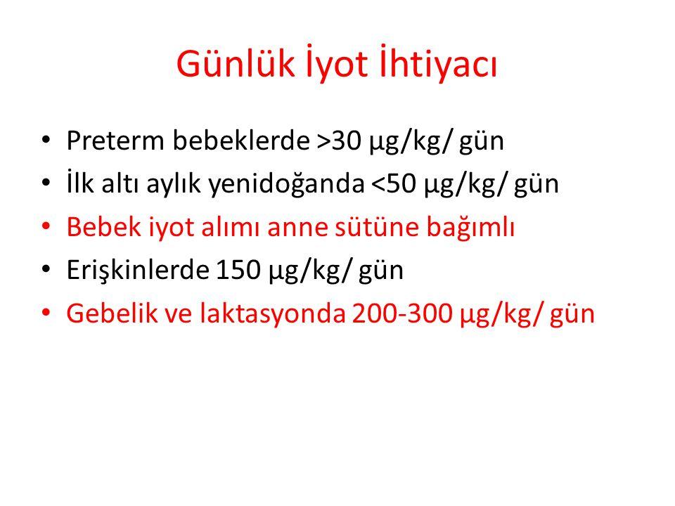 Günlük İyot İhtiyacı Preterm bebeklerde >30 µg/kg/ gün İlk altı aylık yenidoğanda <50 µg/kg/ gün Bebek iyot alımı anne sütüne bağımlı Erişkinlerde 150 µg/kg/ gün Gebelik ve laktasyonda 200-300 µg/kg/ gün