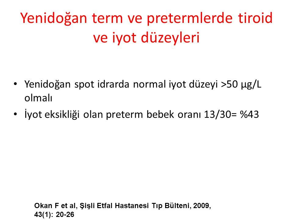 Yenidoğan term ve pretermlerde tiroid ve iyot düzeyleri Yenidoğan spot idrarda normal iyot düzeyi >50 µg/L olmalı İyot eksikliği olan preterm bebek oranı 13/30= %43 Okan F et al, Şişli Etfal Hastanesi Tıp Bülteni, 2009, 43(1): 20-26