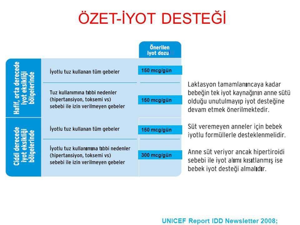 1.Türkiye Klinikleri J Fam Med-Special Topics 2013;4:S1-S4.