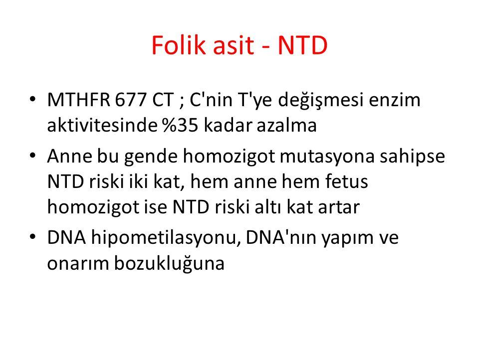 Folik asit - NTD MTHFR 677 CT ; C nin T ye değişmesi enzim aktivitesinde %35 kadar azalma Anne bu gende homozigot mutasyona sahipse NTD riski iki kat, hem anne hem fetus homozigot ise NTD riski altı kat artar DNA hipometilasyonu, DNA nın yapım ve onarım bozukluğuna