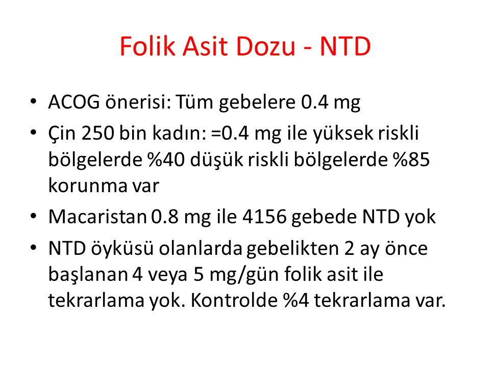Folik Asit Dozu - NTD ACOG önerisi: Tüm gebelere 0.4 mg Çin 250 bin kadın: =0.4 mg ile yüksek riskli bölgelerde %40 düşük riskli bölgelerde %85 korunma var Macaristan 0.8 mg ile 4156 gebede NTD yok NTD öyküsü olanlarda gebelikten 2 ay önce başlanan 4 veya 5 mg/gün folik asit ile tekrarlama yok.