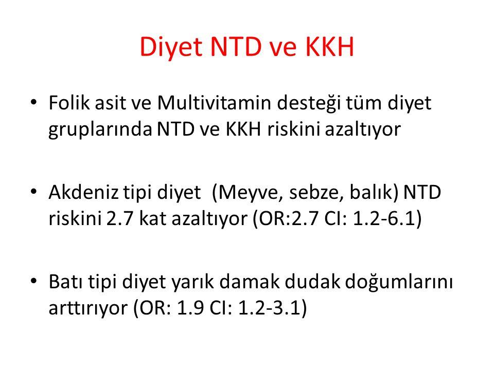Diyet NTD ve KKH Folik asit ve Multivitamin desteği tüm diyet gruplarında NTD ve KKH riskini azaltıyor Akdeniz tipi diyet (Meyve, sebze, balık) NTD riskini 2.7 kat azaltıyor (OR:2.7 CI: 1.2-6.1) Batı tipi diyet yarık damak dudak doğumlarını arttırıyor (OR: 1.9 CI: 1.2-3.1)