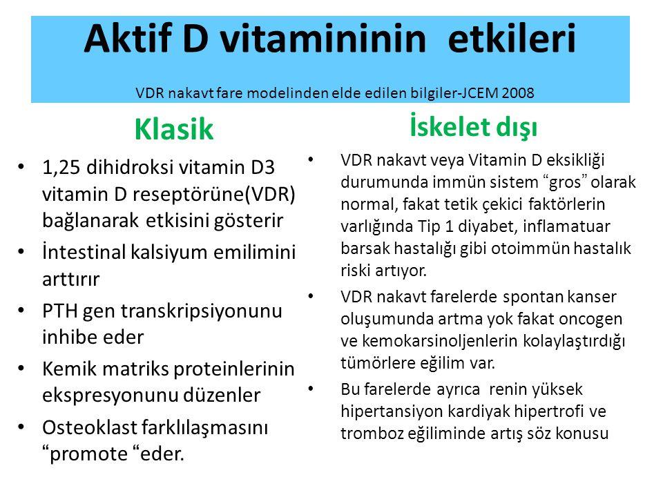 Aktif D vitamininin etkileri VDR nakavt fare modelinden elde edilen bilgiler-JCEM 2008 Klasik 1,25 dihidroksi vitamin D3 vitamin D reseptörüne(VDR) bağlanarak etkisini gösterir İntestinal kalsiyum emilimini arttırır PTH gen transkripsiyonunu inhibe eder Kemik matriks proteinlerinin ekspresyonunu düzenler Osteoklast farklılaşmasını promote eder.
