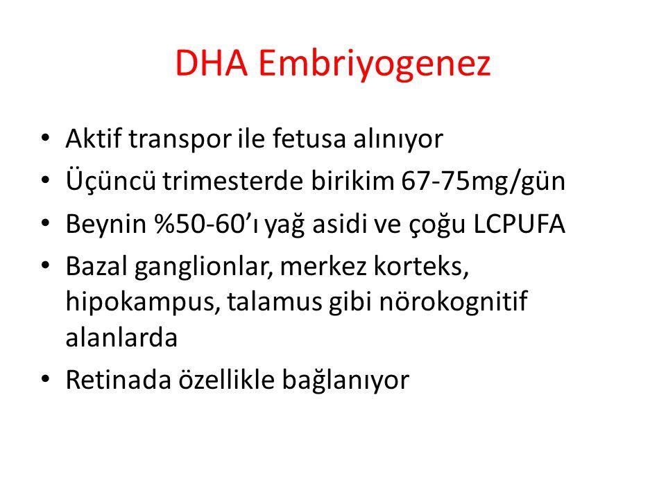 DHA Embriyogenez Aktif transpor ile fetusa alınıyor Üçüncü trimesterde birikim 67-75mg/gün Beynin %50-60'ı yağ asidi ve çoğu LCPUFA Bazal ganglionlar, merkez korteks, hipokampus, talamus gibi nörokognitif alanlarda Retinada özellikle bağlanıyor