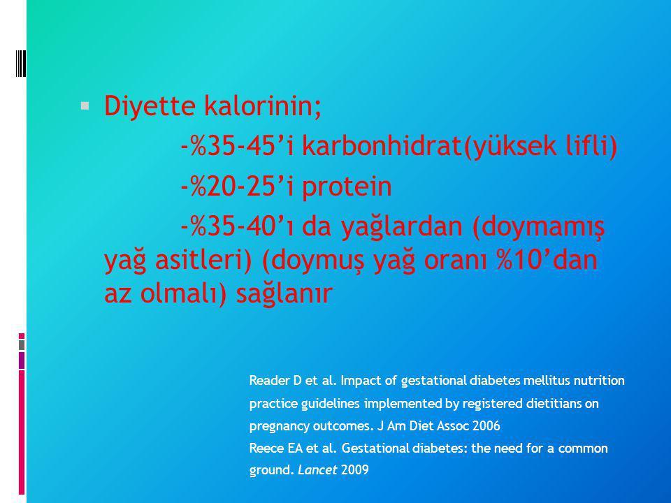  Diyette kalorinin; -%35-45'i karbonhidrat(yüksek lifli) -%20-25'i protein -%35-40'ı da yağlardan (doymamış yağ asitleri) (doymuş yağ oranı %10'dan a