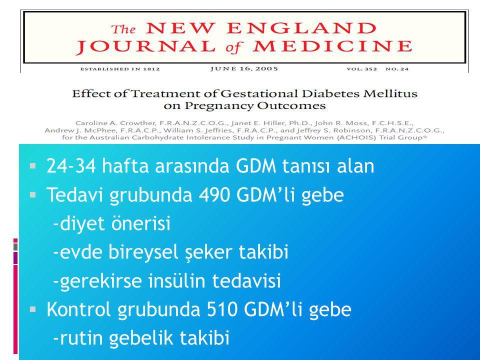  24-34 hafta arasında GDM tanısı alan  Tedavi grubunda 490 GDM'li gebe -diyet önerisi -evde bireysel şeker takibi -gerekirse insülin tedavisi  Kont