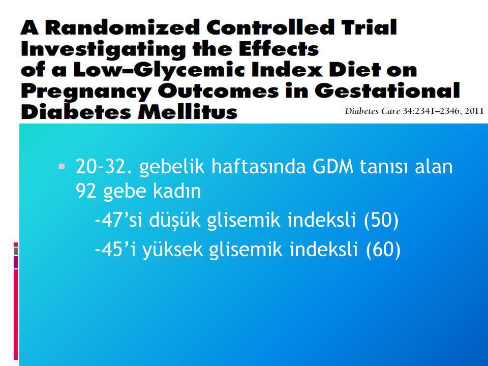  20-32. gebelik haftasında GDM tanısı alan 92 gebe kadın -47'si düşük glisemik indeksli (50) -45'i yüksek glisemik indeksli (60)