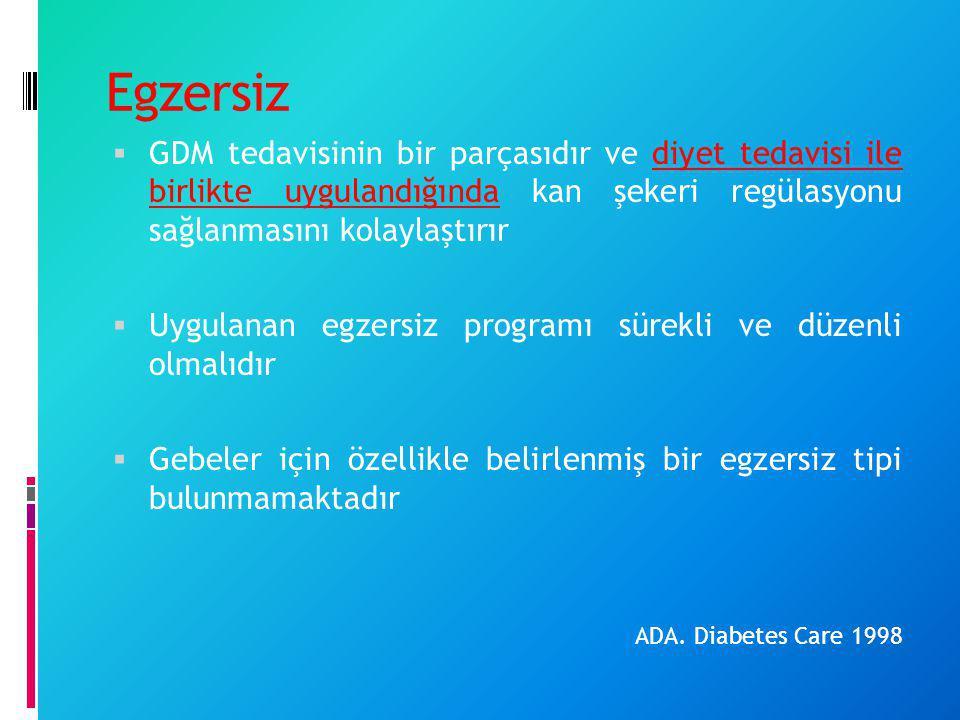 Egzersiz  GDM tedavisinin bir parçasıdır ve diyet tedavisi ile birlikte uygulandığında kan şekeri regülasyonu sağlanmasını kolaylaştırır  Uygulanan