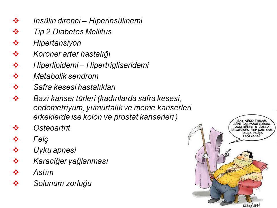  İnsülin direnci – Hiperinsülinemi  Tip 2 Diabetes Mellitus  Hipertansiyon  Koroner arter hastalığı  Hiperlipidemi – Hipertrigliseridemi  Metabo
