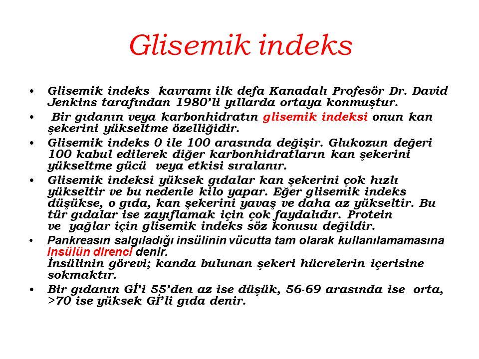 Glisemik indeks Glisemik indeks kavramı ilk defa Kanadalı Profesör Dr. David Jenkins tarafından 1980'li yıllarda ortaya konmuştur. Bir gıdanın veya ka
