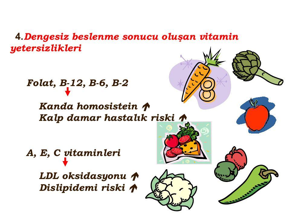 4. Dengesiz beslenme sonucu oluşan vitamin yetersizlikleri Folat, B-12, B-6, B-2 Kanda homosistein  Kalp damar hastalık riski  A, E, C vitaminleri L