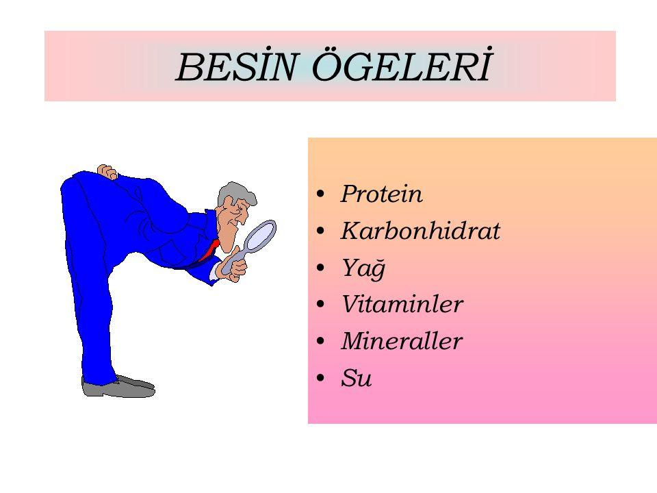 BESİN ÖGELERİ Protein Karbonhidrat Yağ Vitaminler Mineraller Su