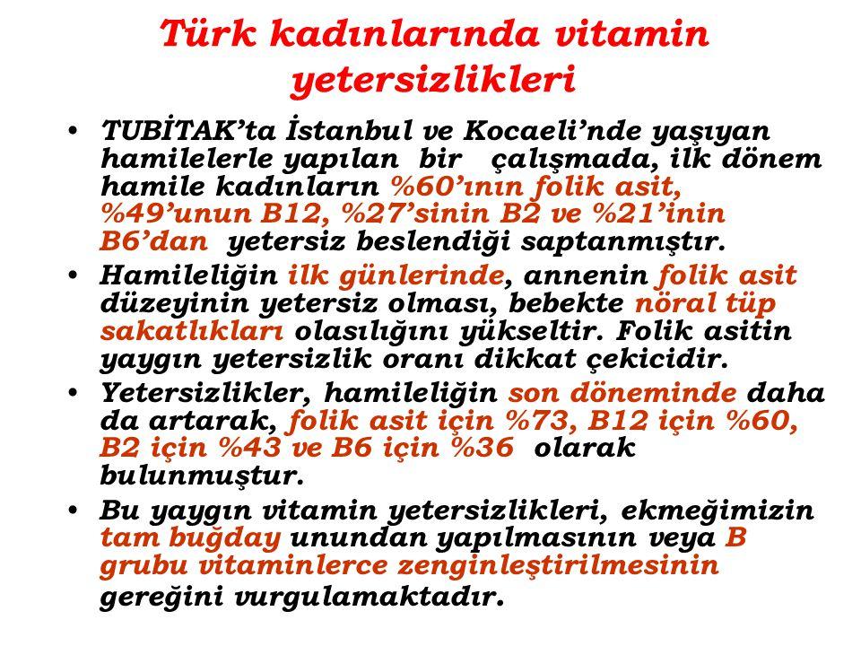 Türk kadınlarında vitamin yetersizlikleri TUBİTAK'ta İstanbul ve Kocaeli'nde yaşıyan hamilelerle yapılan bir çalışmada, ilk dönem hamile kadınların %6