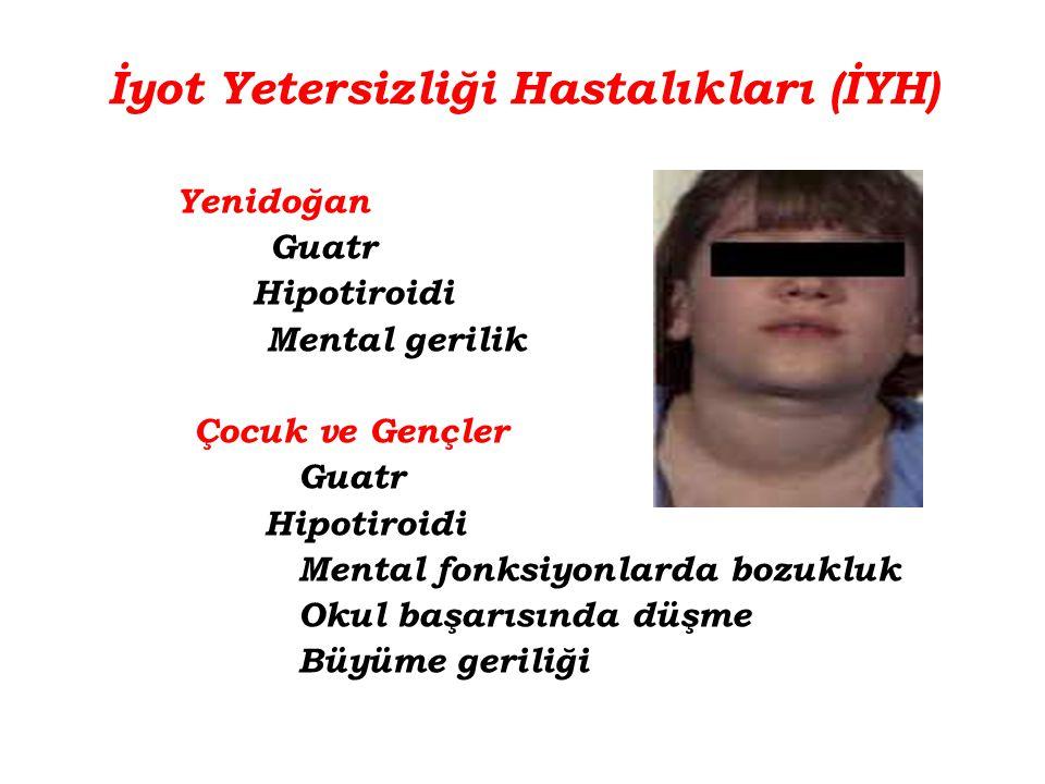 İyot Yetersizliği Hastalıkları (İYH) Yenidoğan Guatr Hipotiroidi Mental gerilik Çocuk ve Gençler Guatr Hipotiroidi Mental fonksiyonlarda bozukluk Okul