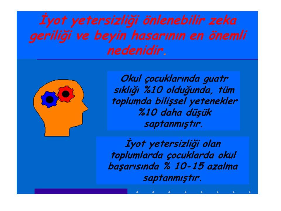 İyot yetersizliği önlenebilir zeka geriliği ve beyin hasarının en önemli nedenidir. Okul çocuklarında guatr sıklığı %10 olduğunda, tüm toplumda bilişs