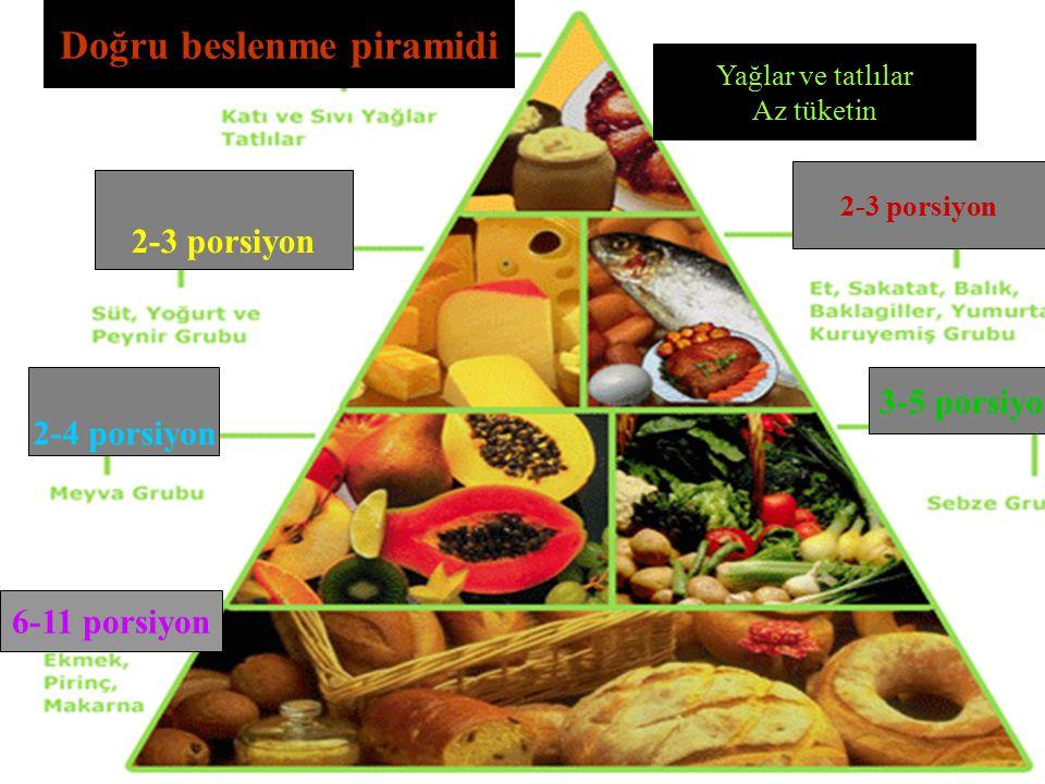 Doğru beslenme piramidi 2-3 porsiyon 3-5 porsiyon Yağlar ve tatlılar Az tüketin 2-3 porsiyon 2-4 porsiyon 6-11 porsiyon