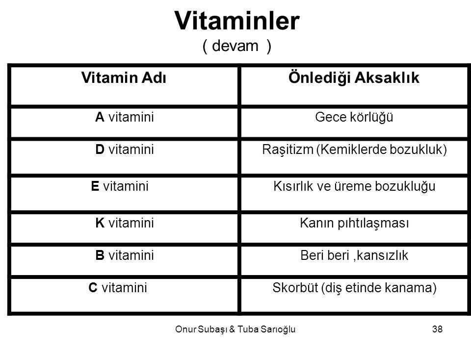 Onur Subaşı & Tuba Sarıoğlu38 Vitaminler ( devam ) Vitamin AdıÖnlediği Aksaklık A vitaminiGece körlüğü D vitaminiRaşitizm (Kemiklerde bozukluk) E vita